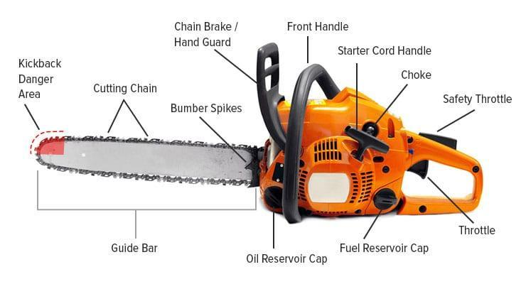 measuring-chainsaw-parts